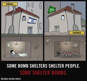 IDF shelters